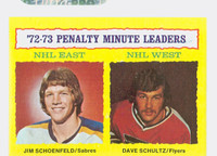 1973-74 Topps Hockey Penalty Leaders Near-Mint