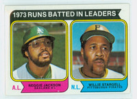 1974 Topps Baseball 203 RBI Leaders Very Good to Excellent