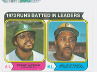 1974 Topps Baseball 203 RBI Leaders Excellent to Mint