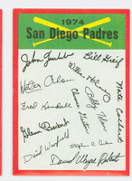 1974 Topps Checklists 22 San Diego Padres Near-Mint