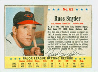 Russ Snyder AUTOGRAPH 1963 Post #63 Orioles CARD IS F/G; TAPE RESIDUE, AUTO CLEAN  [SKU:SnydR1377_PO63BBjl]