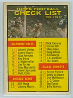 1961 Topps Football 67 Checklist One Cleveland Browns Excellent