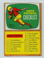 1966 Topps Football 61 Checklist One Very Good to Excellent