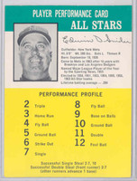 1964 Challenge Yankees 43 Duke Snider New York Mets Excellent to Mint