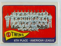 1965 Topps Baseball 24 Twins Team Excellent to Mint