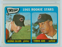 1965 Topps Baseball 166 Indians Rookies Excellent to Mint