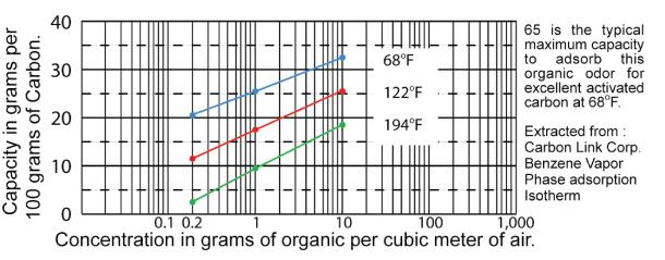 hgs-graph1-05.jpg