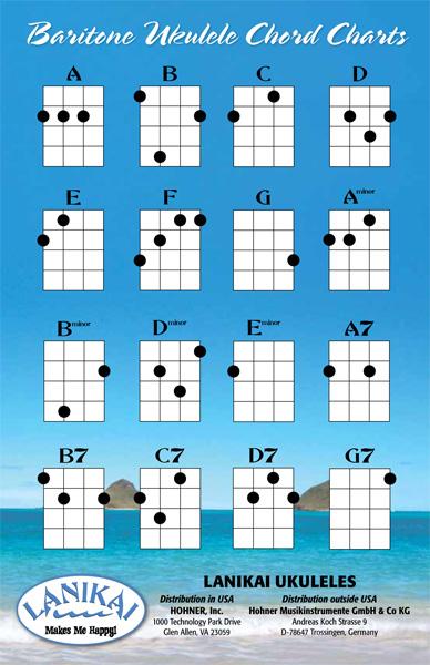 Chord Chart Uke Keninamas