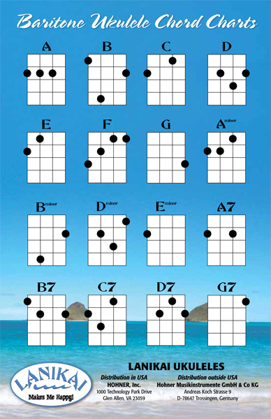 Ukulele Chords  How To Play Ukulele  Austin Bazaar Music