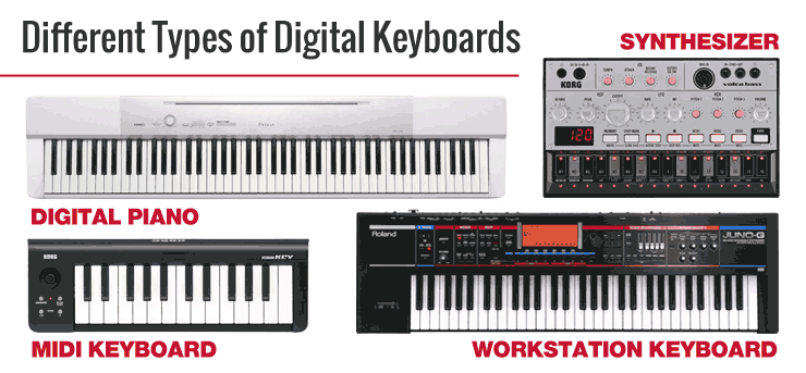 Different Types of Digital Keyboards