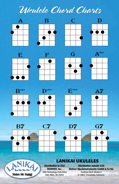Guitar ukulele chords vs guitar chords : Ukulele Chords | How to Play Ukulele - Austin Bazaar Music