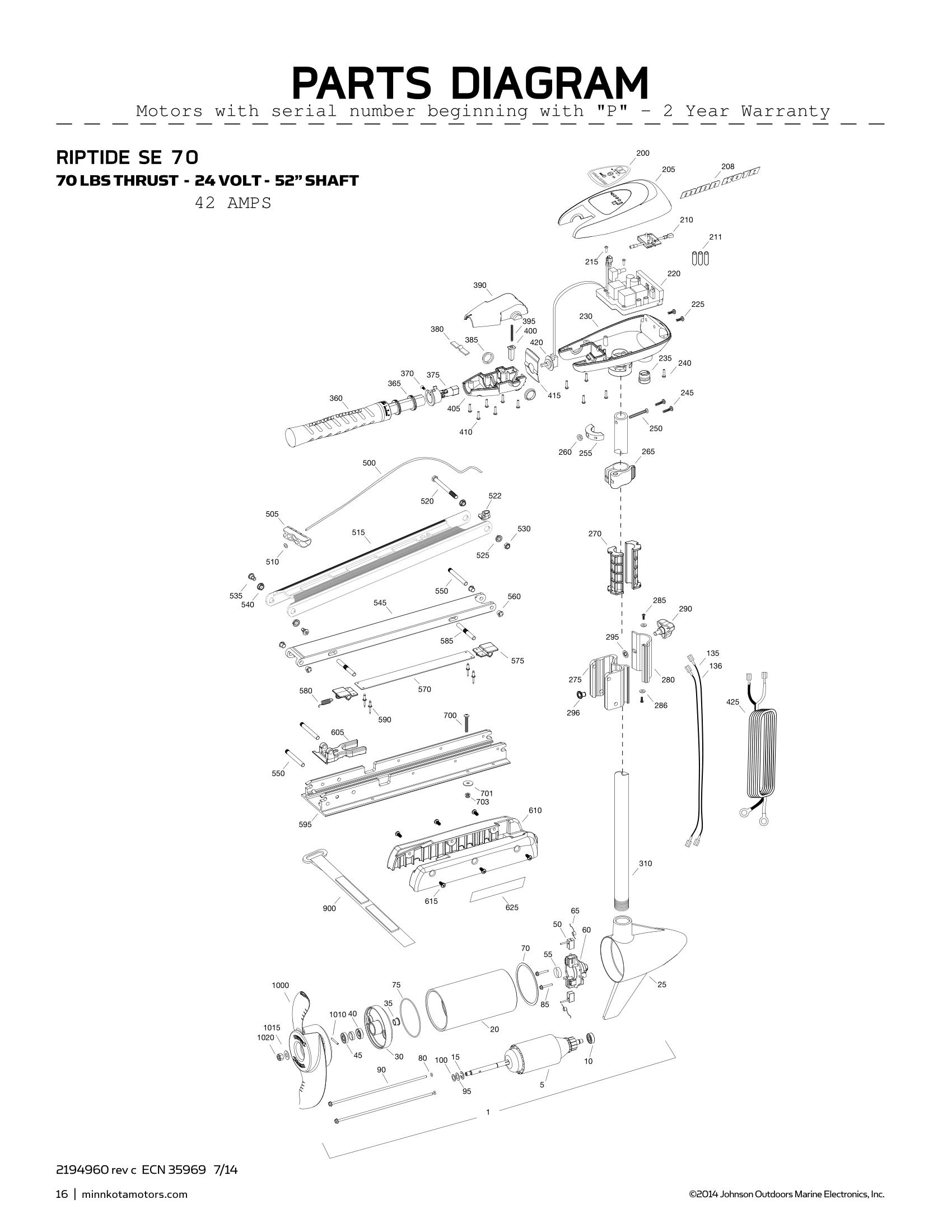 2015-mk-riptide70se-1.png