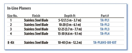 AFW In-Line Planer Size Chart