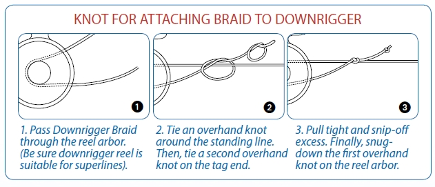 knot downriggerbraid?t=1410792122 for scotty downrigger wiring diagram scotty downrigger brake scotty downrigger plug wiring diagram at alyssarenee.co