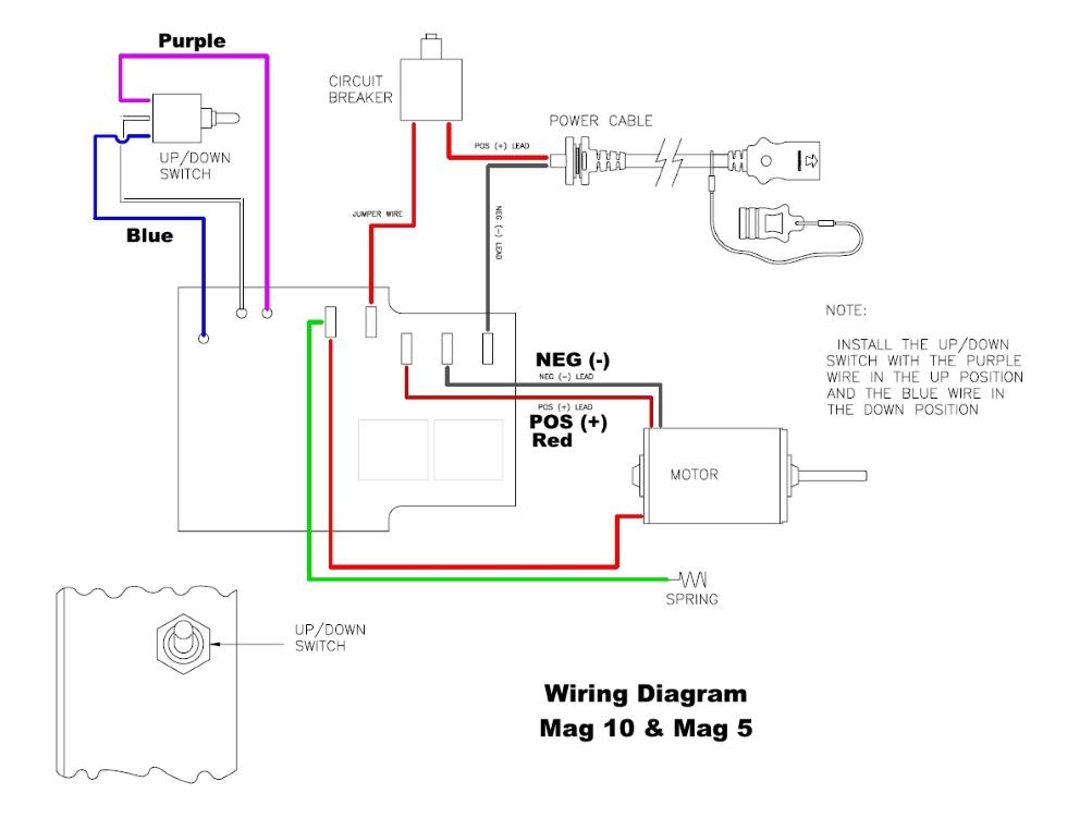 mag 10 5 wiring diagram?t\\=1452170456 100 [ wiring diagram for watersnake electric motor ] 10hp watersnake shadow wiring diagram at soozxer.org