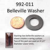 Minn Kota Trolling Motor Part - WASHER-BELLEVILLE - 992-011