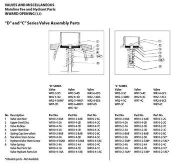 "(4) LOWER STEEL DISC, ""D"" SERIES (WR2-5-4D, WR2-6-4D, WR2-5-4MXF, WR2-6-4MXF, WR7-4D)"