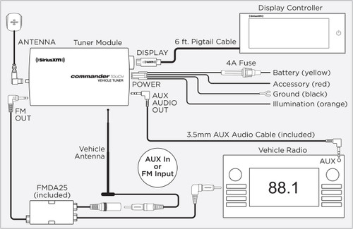 Wiring Diagram For Xm Radio : Sxvct siriusxm commander touch receiver with car kit