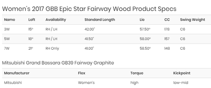 callaway-gbb-epic-star-womens-fww-specs.jpg