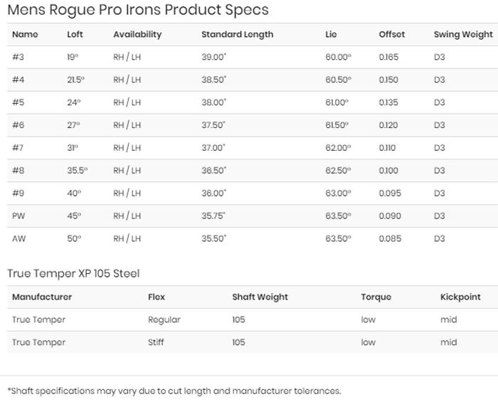 callaway-rogue-pro-irons-specs.jpg