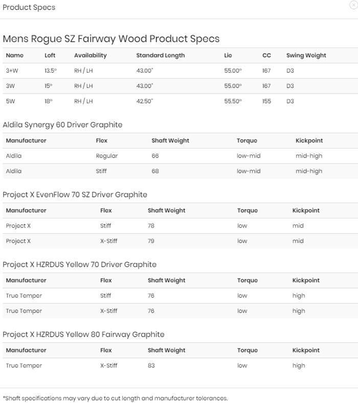 callaway-rogue-sz-fairway-wood-specs.jpg