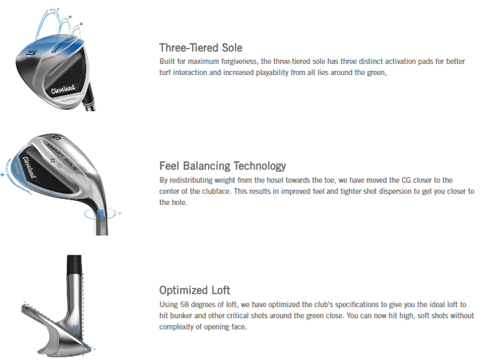 cleveland-smart-sole-s3-wedge-tech.jpg
