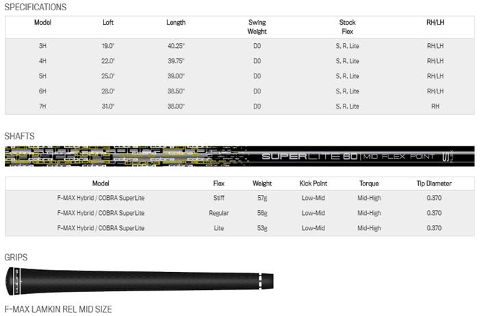 cobra-f-max-hybrid-specs.jpg