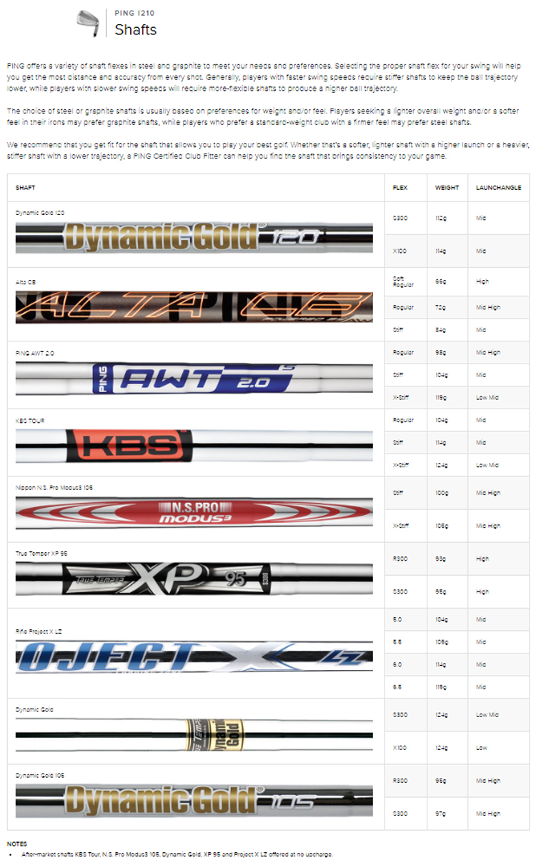i210-irons-shafts.jpg