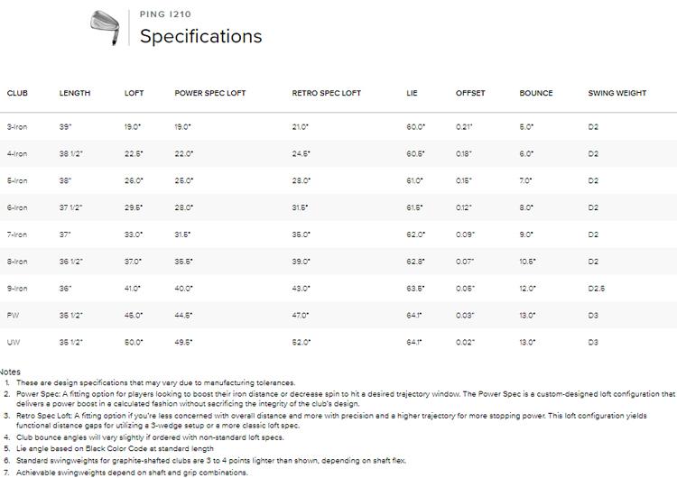 i210-irons-specs.jpg