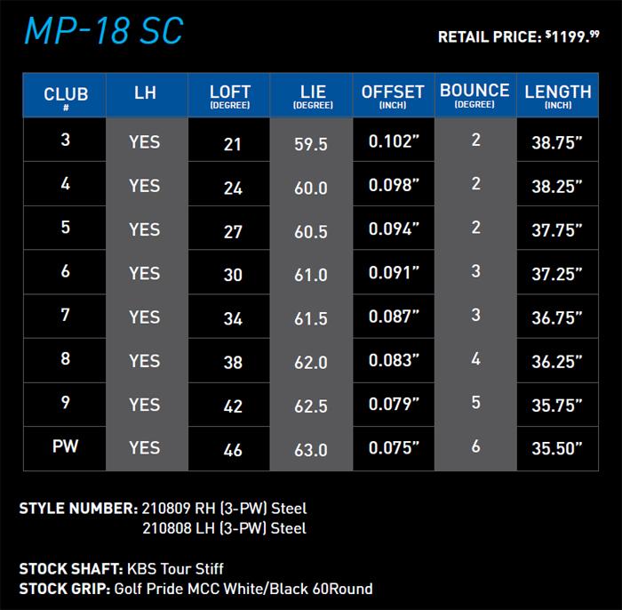 mizuno-mp18-sc-specs.jpg