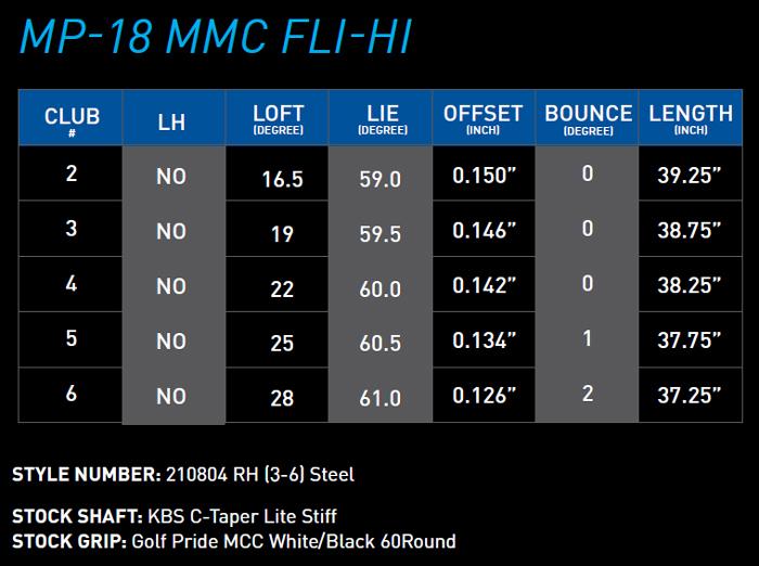mp-18-fli-hi-specs.jpg