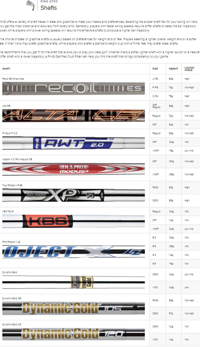 ping-g700-irons-shafts.jpg