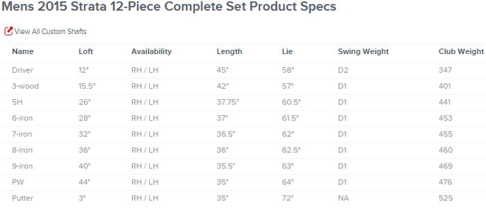 strata-12-piece-set-specs.jpg