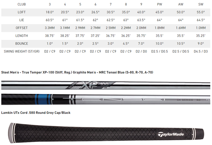 taylormade-m3-irons-specs.jpg