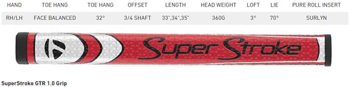 taylormade-spider-arc-silver-putter-specs.jpg