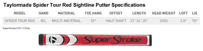 taylormade-spider-tour-red-sightline-putter-specs.jpg