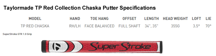 taylormade-tp-red-collection-chaska-putters-specs.jpg