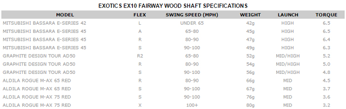 tour-edge-exotics-ex10-fww-shafts.jpg