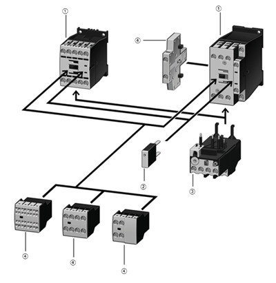 XTCE032_02.56__10686.1477510148.1280.1280?c=2 klockner moeller dilm9 contactor 3 Phase Contactor Wiring Diagram at aneh.co