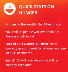 stats-on-hunger.jpg