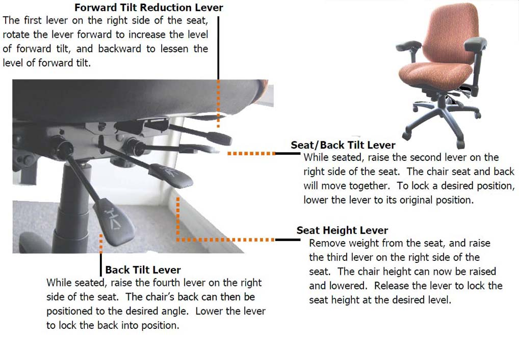 Bodybilt Contour Task Chair Mid Back L Mid Back Task 757