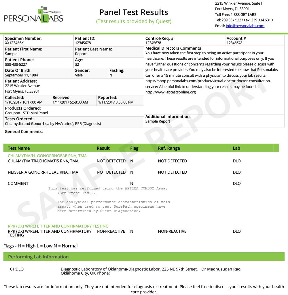STD Mini Panel | STI Testing