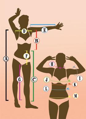 vintage-measurements-ladies.jpg