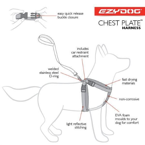 ezydog-chest-plate-harness-size.jpg