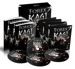 Kagi chart trading system