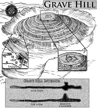 Grave Hill