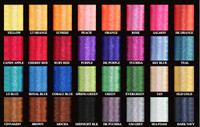 CANDY APPLE THREAD SIZE A