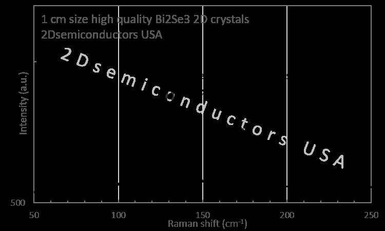 bi2se3-crystals-raman.png