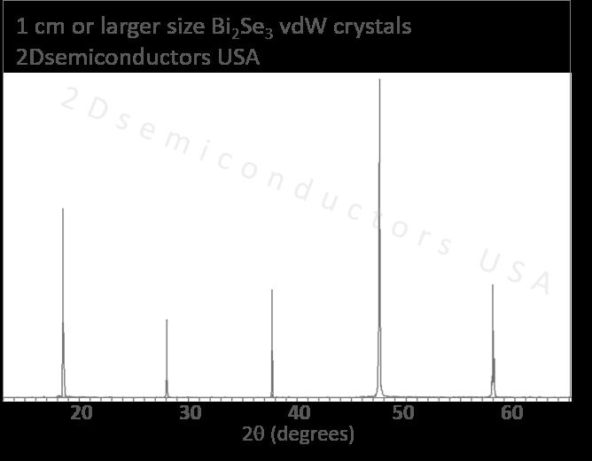 bi2se3-crystals-xrd-ii.png