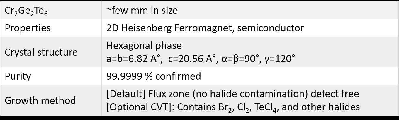 cr2ge2te6-properties.png